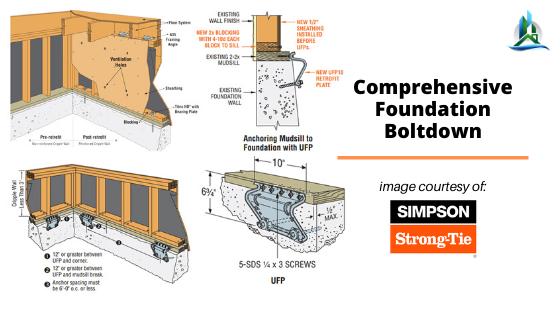 comprehensive seismic retrofit - house bolting  - bay cities construction - retrofit pros