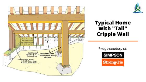 cripple wall sheathing retrofit bolting  - bay cities construction - retrofit pros