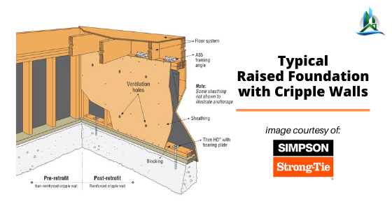 raised foundation cripple wall simpson  - bay cities construction - retrofit pros