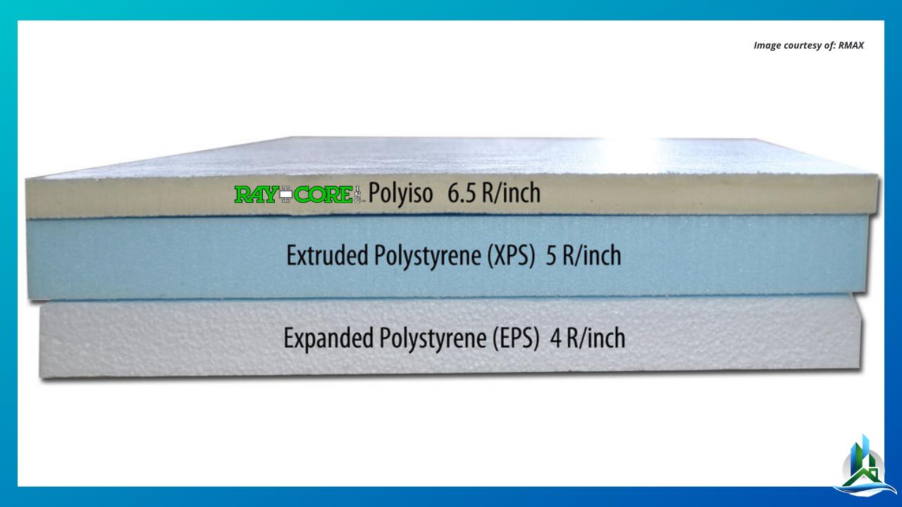 SIP Panels - Raycore polyiso - versus - xps eps