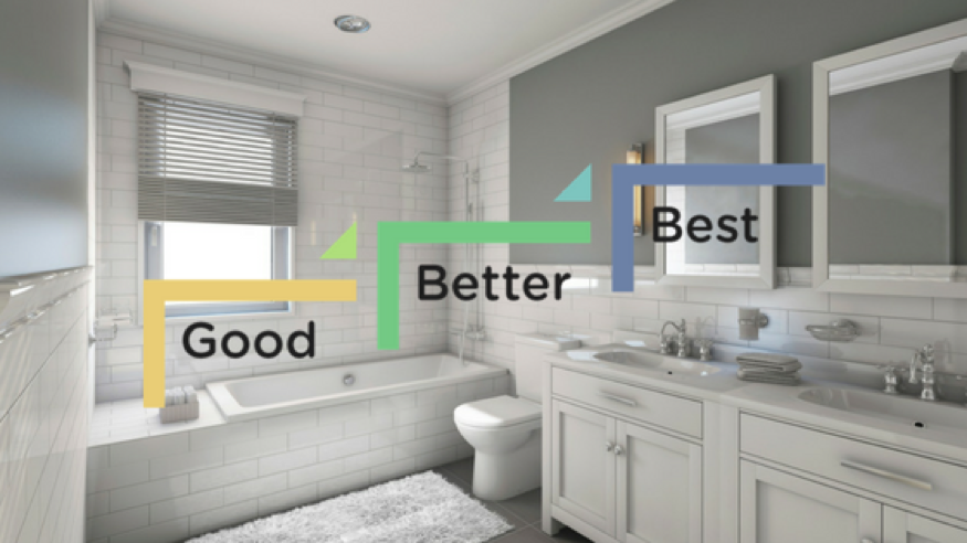 Bathroom Remodel Price Ranges