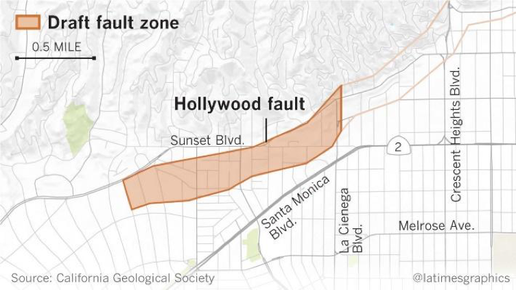 hollywood-fault-line.png