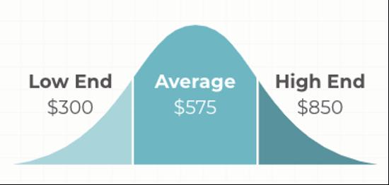 how-much-do-vinyl-windows-cost
