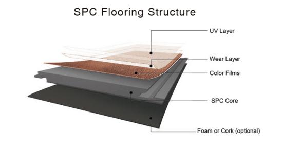spc-flooring-structure