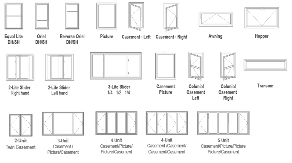 types-of-vinyl-windows