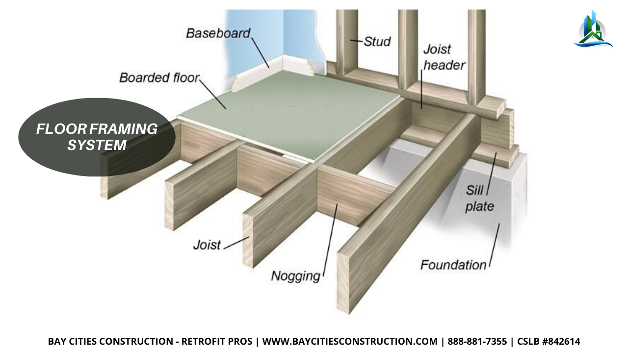 floor system - bay cities construction