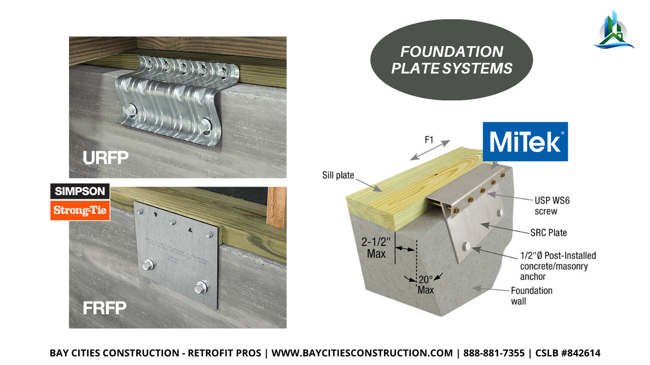 simpson mitek foundation plates - retrofit pros - brace and bolt