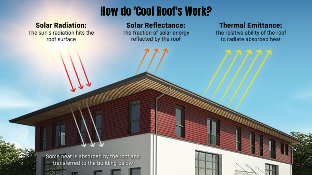 what is a cool roof - los angeles - bay cities